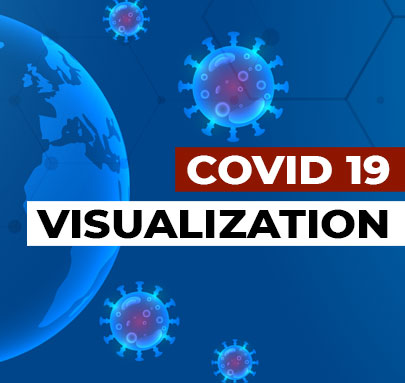 covid visualization